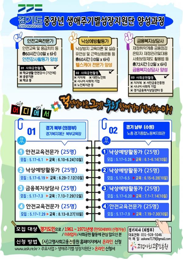 생애주기별 양성과정 홍보 포스터(자료제공=고령사회고용진흥원)